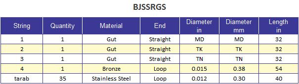 banjira Sarangi String Set Chart